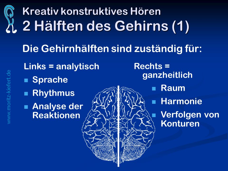www.moritz-kiefert.de Kreativ konstruktives Hören 2 Hälften des Gehirns (1) Die Gehirnhälften sind zuständig für: Links = analytisch Sprache Rhythmus
