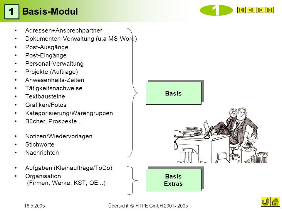 16.5.2005Übersicht © HTPE GmbH 2001- 2005 Basis-Modul Adressen+Ansprechpartner Dokumenten-Verwaltung (u.a MS-Word) Post-Ausgänge Post-Eingänge Persona
