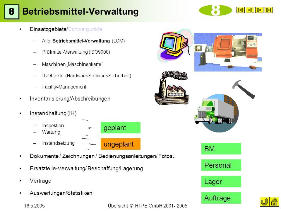 16.5.2005Übersicht © HTPE GmbH 2001- 2005 Betriebsmittel-Verwaltung Einsatzgebiete/SchwerpunkteSchwerpunkte –Allg. Betriebsmittel-Verwaltung (LCM) –Pr