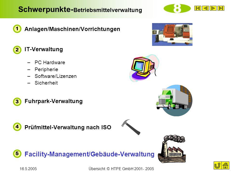 16.5.2005Übersicht © HTPE GmbH 2001- 2005 Schwerpunkte- Betriebsmittelverwaltung Anlagen/Maschinen/Vorrichtungen IT-Verwaltung –PC Hardware –Peripheri