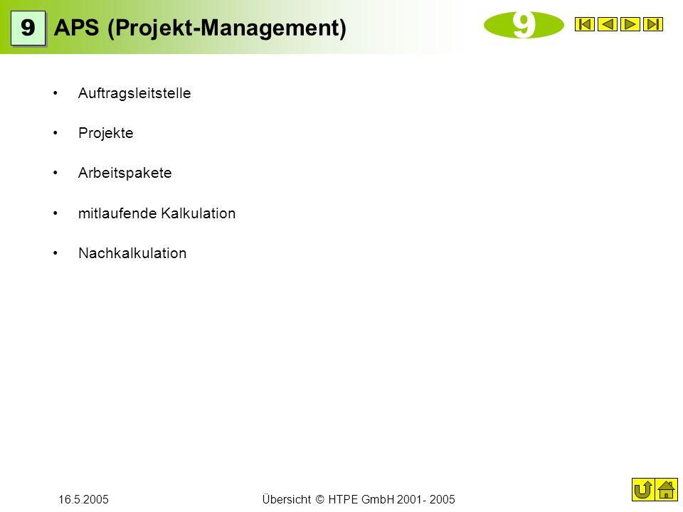 16.5.2005Übersicht © HTPE GmbH 2001- 2005 APS (Projekt-Management) Auftragsleitstelle Projekte Arbeitspakete mitlaufende Kalkulation Nachkalkulation 9