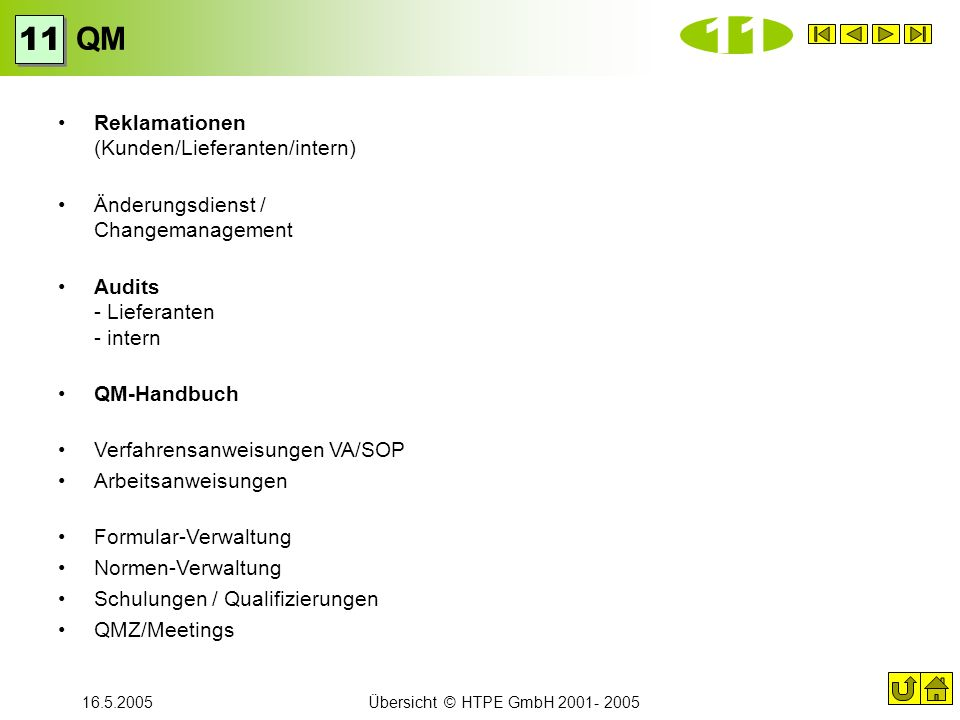16.5.2005Übersicht © HTPE GmbH 2001- 2005 QM 11 Reklamationen (Kunden/Lieferanten/intern) Änderungsdienst / Changemanagement Audits - Lieferanten - in