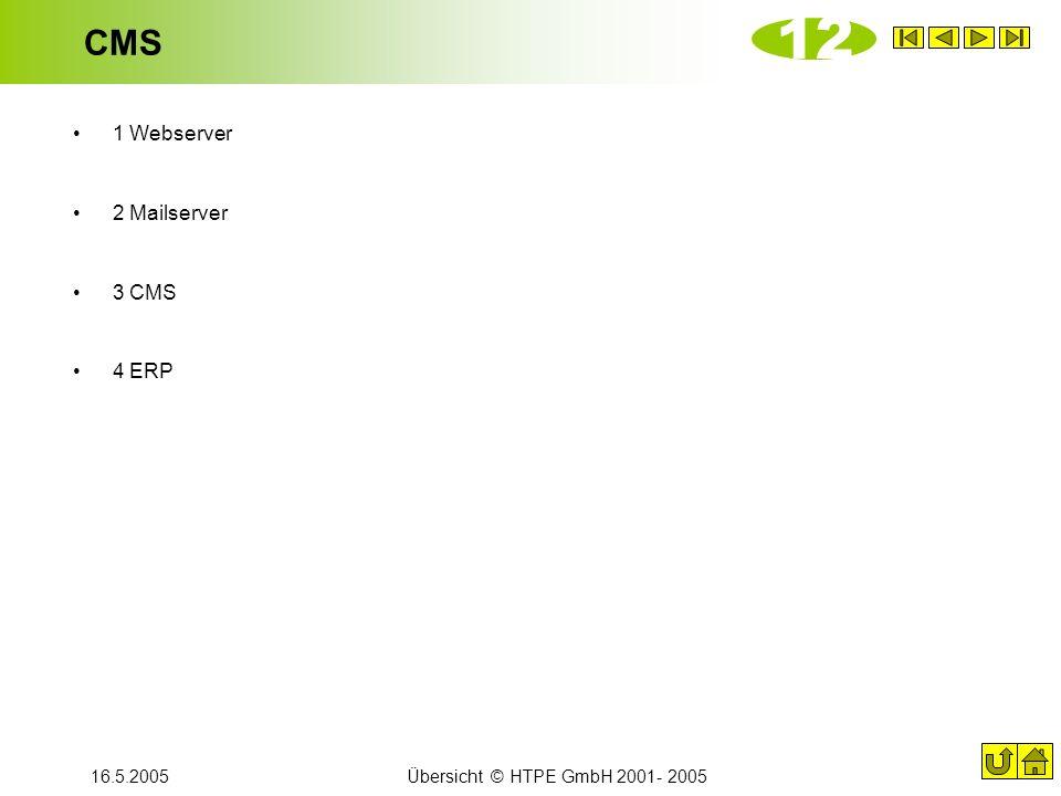 16.5.2005Übersicht © HTPE GmbH 2001- 2005 CMS 1 Webserver 2 Mailserver 3 CMS 4 ERP 12