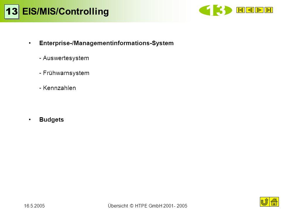 16.5.2005Übersicht © HTPE GmbH 2001- 2005 EIS/MIS/Controlling Enterprise-/Managementinformations-System - Auswertesystem - Frühwarnsystem - Kennzahlen
