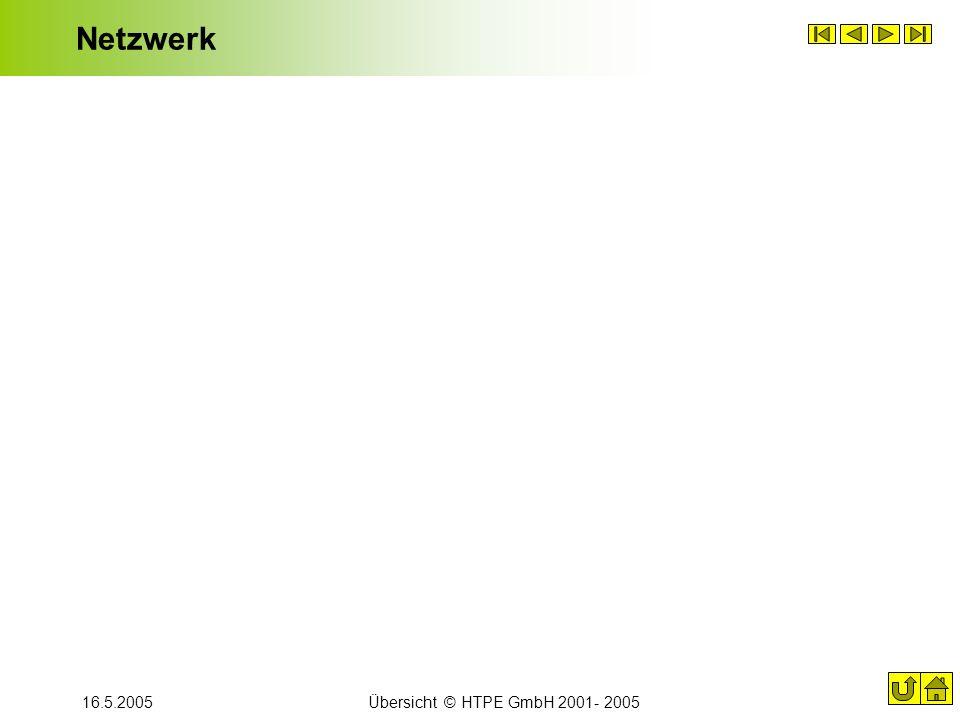 16.5.2005Übersicht © HTPE GmbH 2001- 2005 Netzwerk