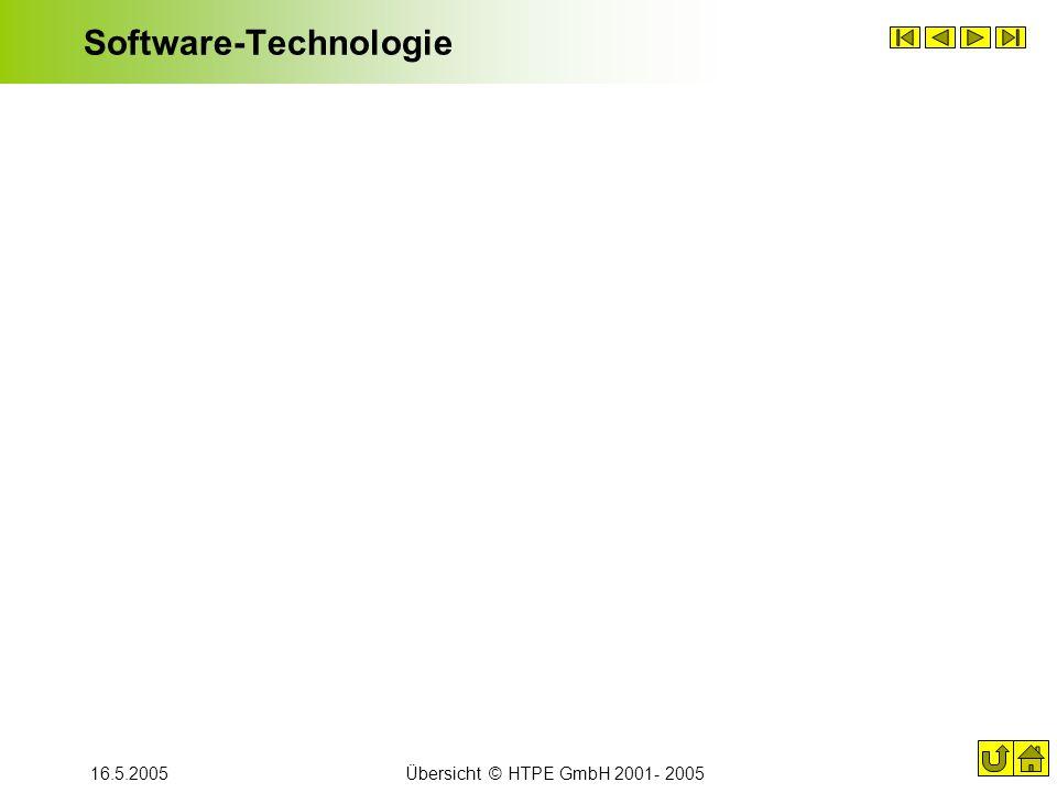 16.5.2005Übersicht © HTPE GmbH 2001- 2005 Software-Technologie