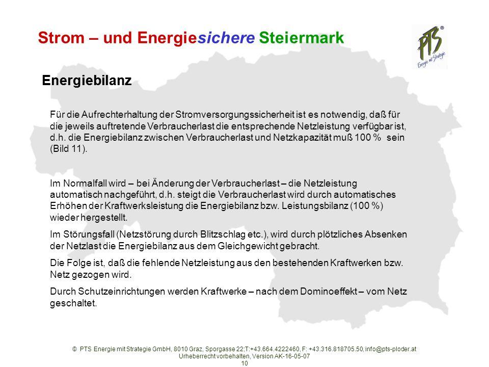 © PTS Energie mit Strategie GmbH, 8010 Graz, Sporgasse 22;T:+43.664.4222460, F: +43.316.818705.50, info@pts-ploder.at Urheberrecht vorbehalten, Version AK-16-05-07 10 Strom – und Energiesichere Steiermark Für die Aufrechterhaltung der Stromversorgungssicherheit ist es notwendig, daß für die jeweils auftretende Verbraucherlast die entsprechende Netzleistung verfügbar ist, d.h.