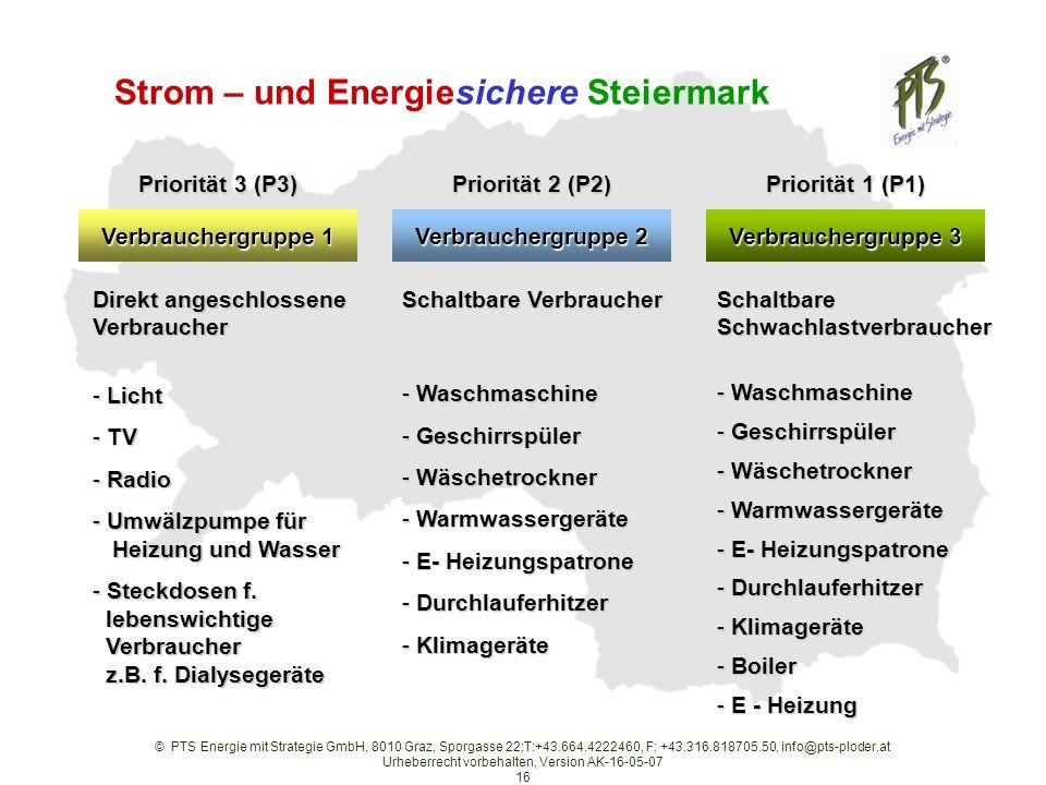 © PTS Energie mit Strategie GmbH, 8010 Graz, Sporgasse 22;T:+43.664.4222460, F: +43.316.818705.50, info@pts-ploder.at Urheberrecht vorbehalten, Version AK-16-05-07 16 Strom – und Energiesichere Steiermark Priorität 3 (P3) Verbrauchergruppe 2 Verbrauchergruppe 3 Direkt angeschlossene Verbraucher - Licht - TV - Radio - Umwälzpumpe für Heizung und Wasser - Steckdosen f.
