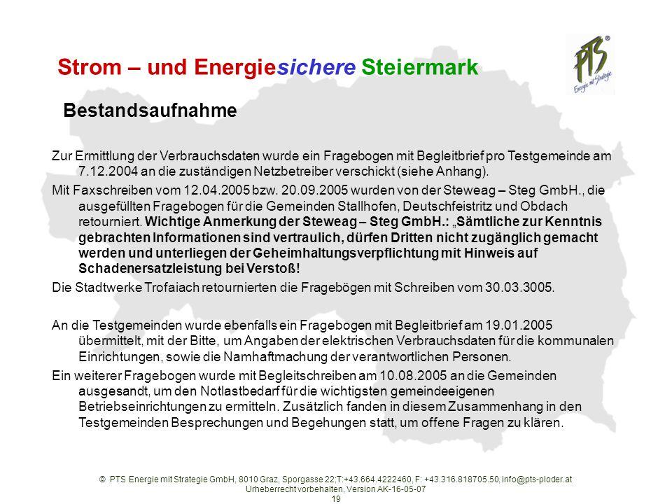 © PTS Energie mit Strategie GmbH, 8010 Graz, Sporgasse 22;T:+43.664.4222460, F: +43.316.818705.50, info@pts-ploder.at Urheberrecht vorbehalten, Version AK-16-05-07 19 Zur Ermittlung der Verbrauchsdaten wurde ein Fragebogen mit Begleitbrief pro Testgemeinde am 7.12.2004 an die zuständigen Netzbetreiber verschickt (siehe Anhang).