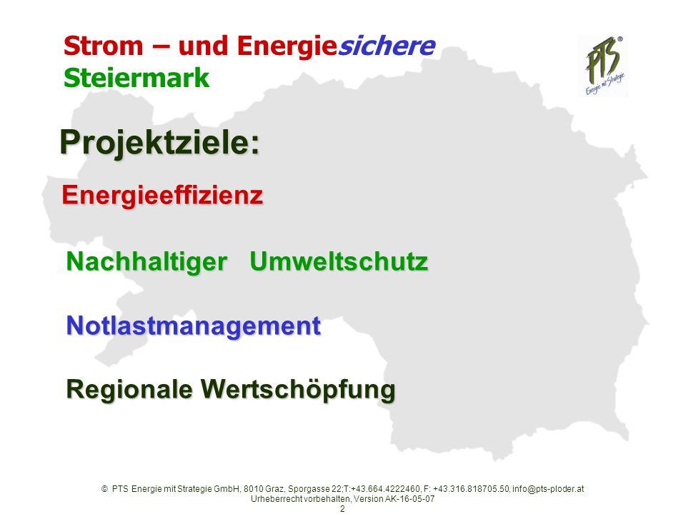 © PTS Energie mit Strategie GmbH, 8010 Graz, Sporgasse 22;T:+43.664.4222460, F: +43.316.818705.50, info@pts-ploder.at Urheberrecht vorbehalten, Version AK-16-05-07 2 Energieeffizienz Nachhaltiger Umweltschutz Notlastmanagement Regionale Wertschöpfung Energieeffizienz Nachhaltiger Umweltschutz Notlastmanagement Regionale Wertschöpfung Projektziele: Strom – und Energiesichere Steiermark