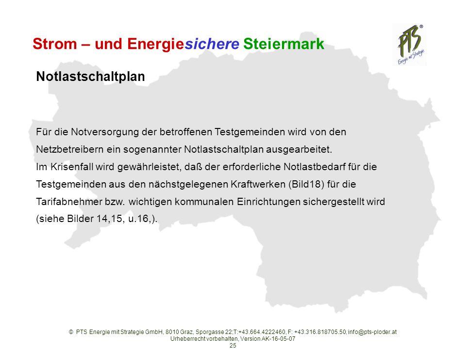 © PTS Energie mit Strategie GmbH, 8010 Graz, Sporgasse 22;T:+43.664.4222460, F: +43.316.818705.50, info@pts-ploder.at Urheberrecht vorbehalten, Version AK-16-05-07 25 Strom – und Energiesichere Steiermark Notlastschaltplan Für die Notversorgung der betroffenen Testgemeinden wird von den Netzbetreibern ein sogenannter Notlastschaltplan ausgearbeitet.