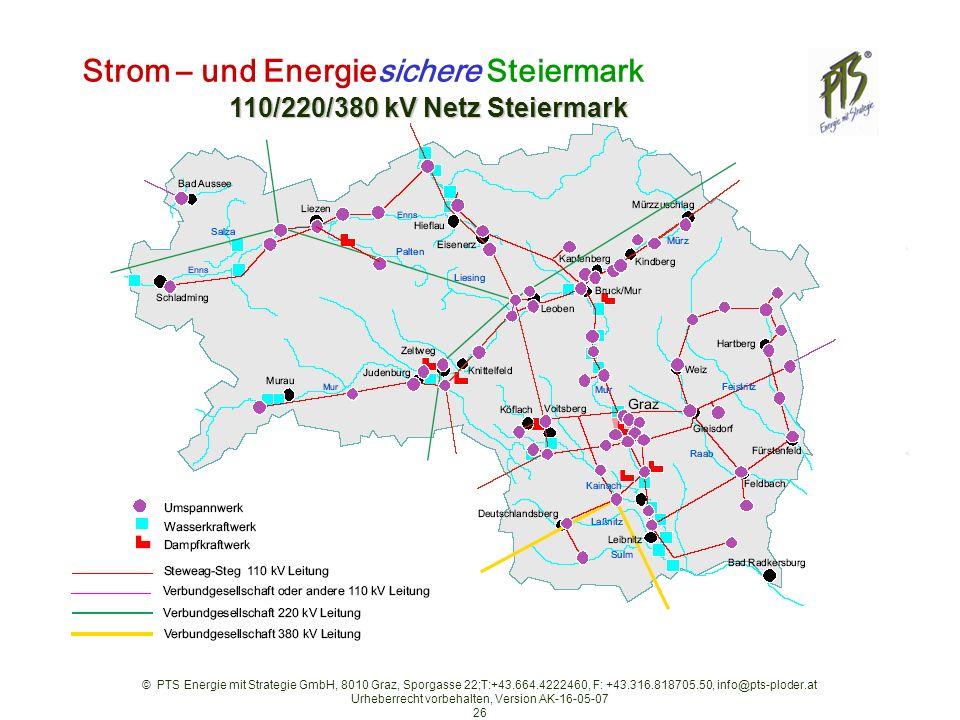 © PTS Energie mit Strategie GmbH, 8010 Graz, Sporgasse 22;T:+43.664.4222460, F: +43.316.818705.50, info@pts-ploder.at Urheberrecht vorbehalten, Version AK-16-05-07 26 Steweag-Steg 110/220/380 kV-Netz Strom – und Energiesichere Steiermark 110/220/380 kV Netz Steiermark