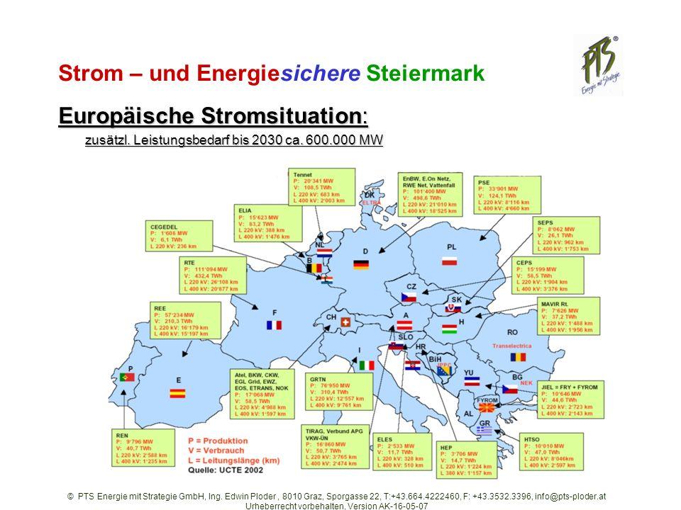 Strom – und Energiesichere Steiermark Europäische Stromsituation: zusätzl.