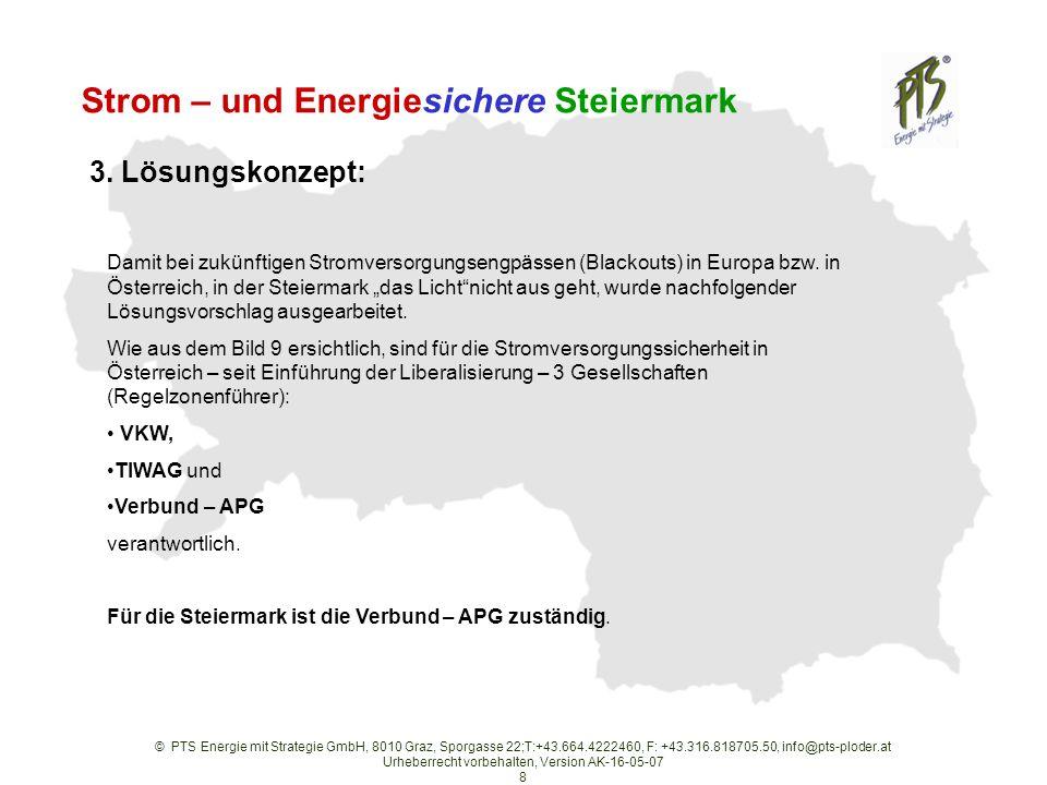 © PTS Energie mit Strategie GmbH, 8010 Graz, Sporgasse 22;T:+43.664.4222460, F: +43.316.818705.50, info@pts-ploder.at Urheberrecht vorbehalten, Version AK-16-05-07 8 Strom – und Energiesichere Steiermark 3.