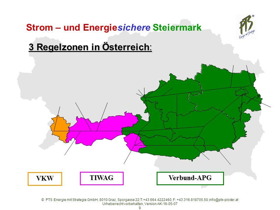© PTS Energie mit Strategie GmbH, 8010 Graz, Sporgasse 22;T:+43.664.4222460, F: +43.316.818705.50, info@pts-ploder.at Urheberrecht vorbehalten, Version AK-16-05-07 9 VKW TIWAGVerbund-APG 3 Regelzonen in Österreich: Strom – und Energiesichere Steiermark