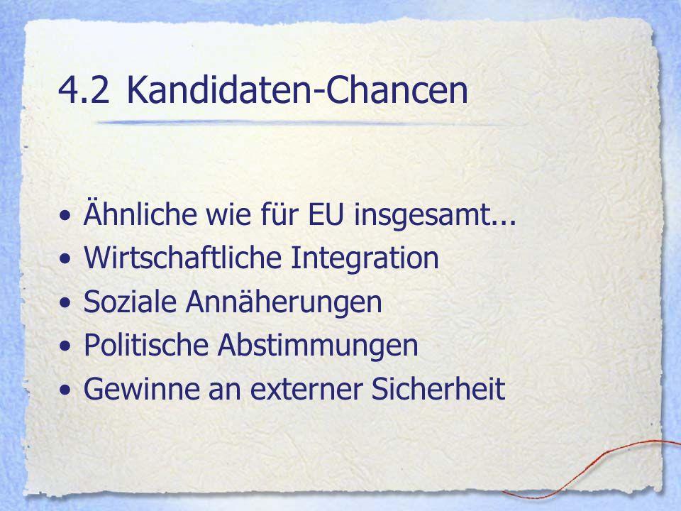 4.2Kandidaten-Chancen Ähnliche wie für EU insgesamt... Wirtschaftliche Integration Soziale Annäherungen Politische Abstimmungen Gewinne an externer Si