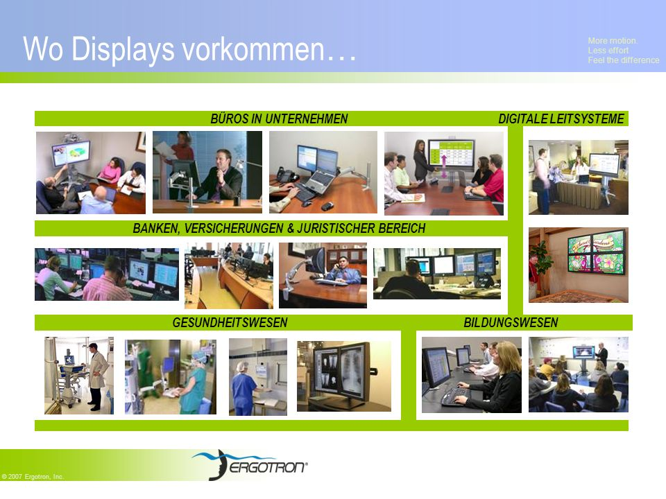 More motion. Less effort Feel the difference © 2007 Ergotron, Inc. Wo Displays vorkommen … BÜROS IN UNTERNEHMEN BANKEN, VERSICHERUNGEN & JURISTISCHER