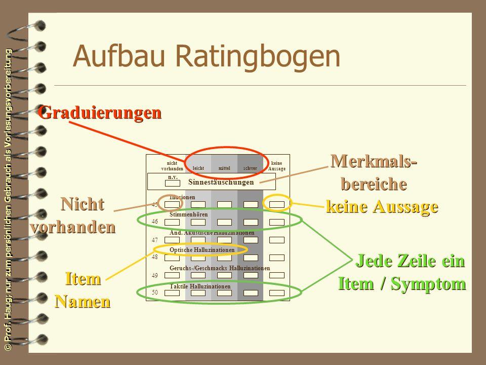 © Prof. Haug; nur zum persönlichen Gebrauch als Vorlesungsvorbereitung Aufbau Ratingbogen n.v. Sinnestäuschungen Illusionen Stimmenhören And. Akustisc