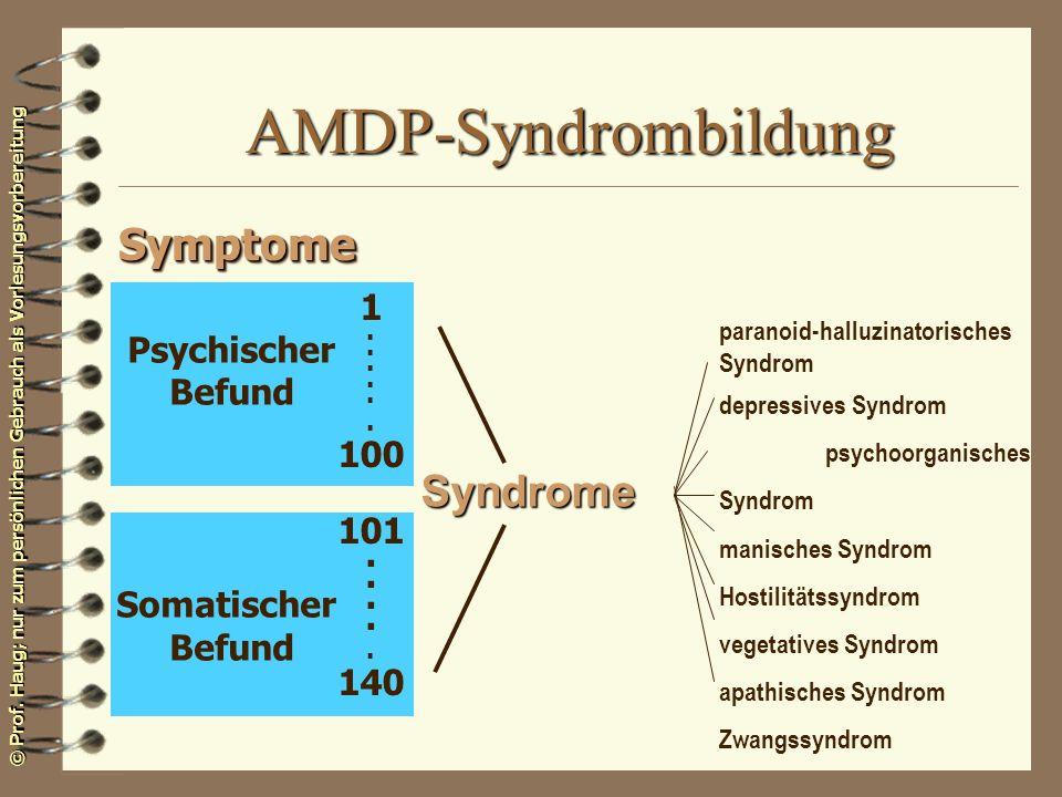 © Prof. Haug; nur zum persönlichen Gebrauch als Vorlesungsvorbereitung AMDP-Syndrombildung paranoid-halluzinatorisches Syndrom depressives Syndrom psy
