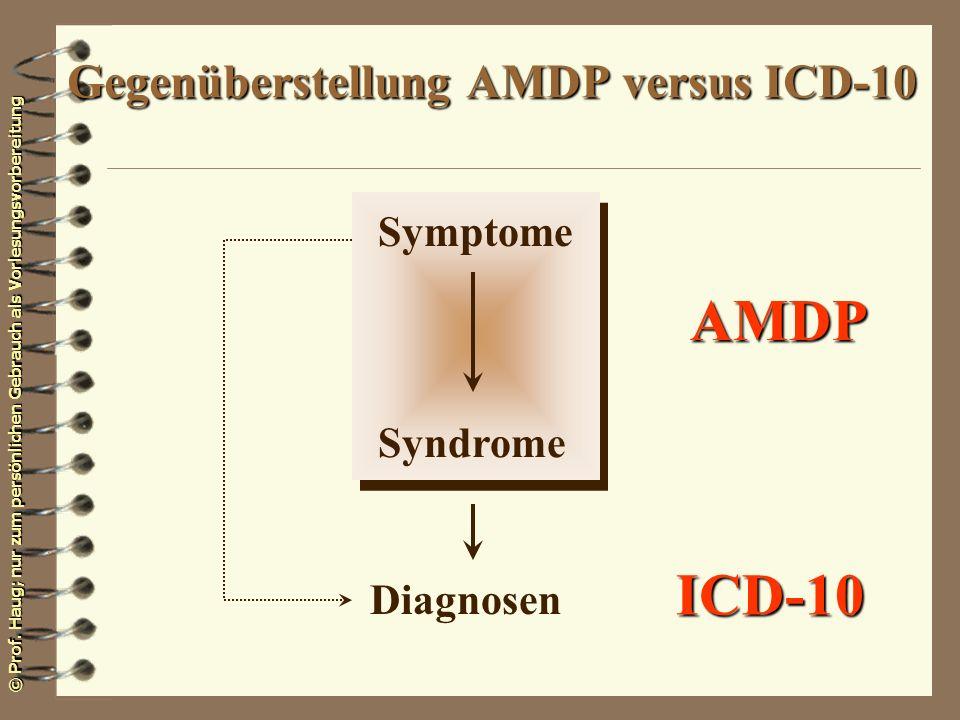 © Prof. Haug; nur zum persönlichen Gebrauch als Vorlesungsvorbereitung Gegenüberstellung AMDP versus ICD-10 Symptome Diagnosen AMDP ICD-10 Syndrome