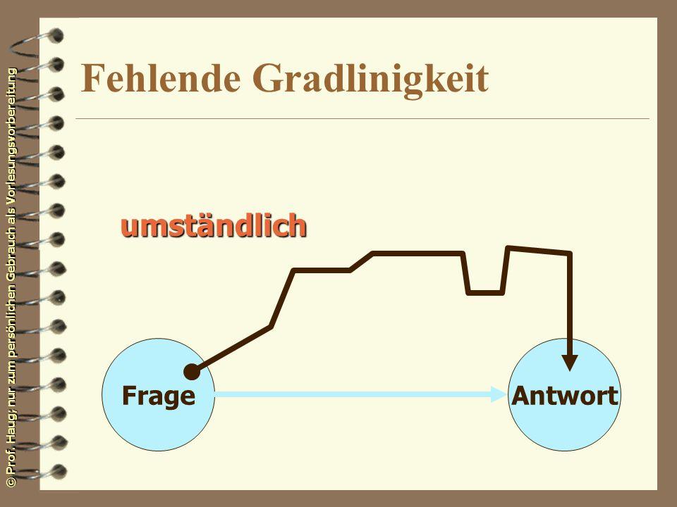 © Prof. Haug; nur zum persönlichen Gebrauch als Vorlesungsvorbereitung Fehlende Gradlinigkeit FrageAntwort umständlich
