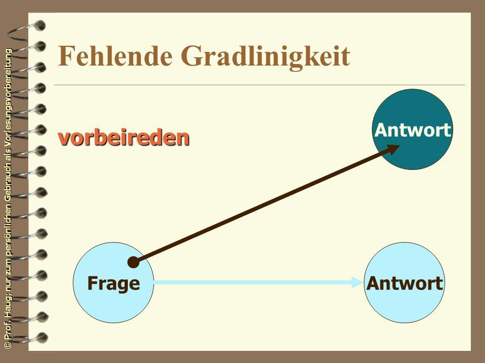 © Prof. Haug; nur zum persönlichen Gebrauch als Vorlesungsvorbereitung Fehlende Gradlinigkeit FrageAntwort vorbeireden