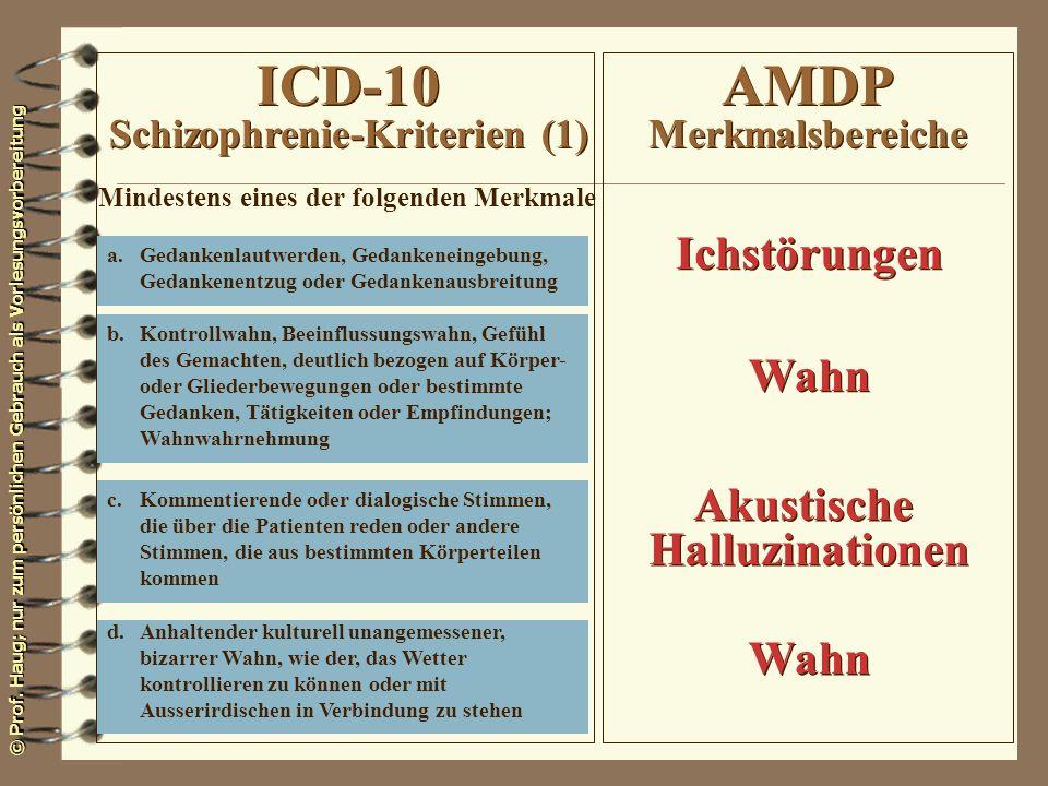 © Prof. Haug; nur zum persönlichen Gebrauch als Vorlesungsvorbereitung Ichstörungen Wahn Akustische Halluzinationen Akustische Halluzinationen Wahn a.
