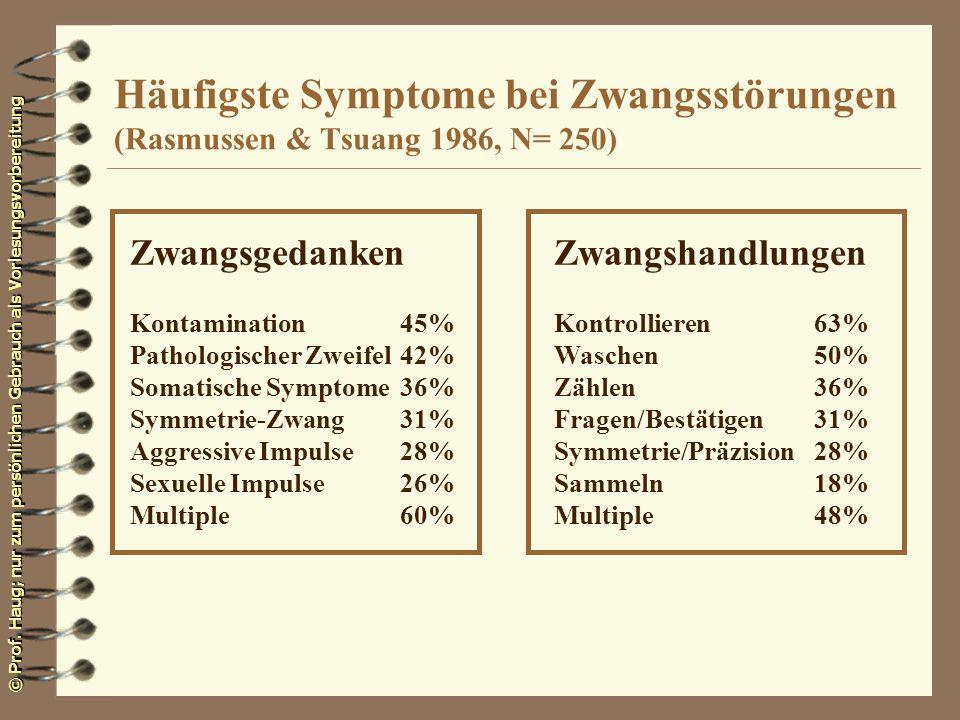 © Prof. Haug; nur zum persönlichen Gebrauch als Vorlesungsvorbereitung Zwangsgedanken Kontamination45% Pathologischer Zweifel42% Somatische Symptome36