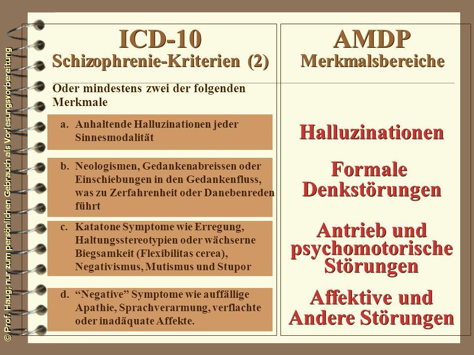 © Prof. Haug; nur zum persönlichen Gebrauch als Vorlesungsvorbereitung Halluzinationen Formale Denkstörungen Formale Denkstörungen Antrieb und psychom
