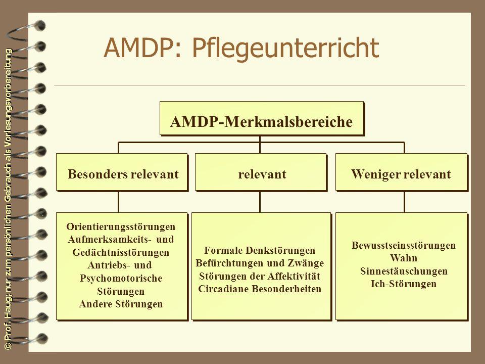 © Prof. Haug; nur zum persönlichen Gebrauch als Vorlesungsvorbereitung AMDP: Pflegeunterricht Orientierungsstörungen Aufmerksamkeits- und Gedächtnisst