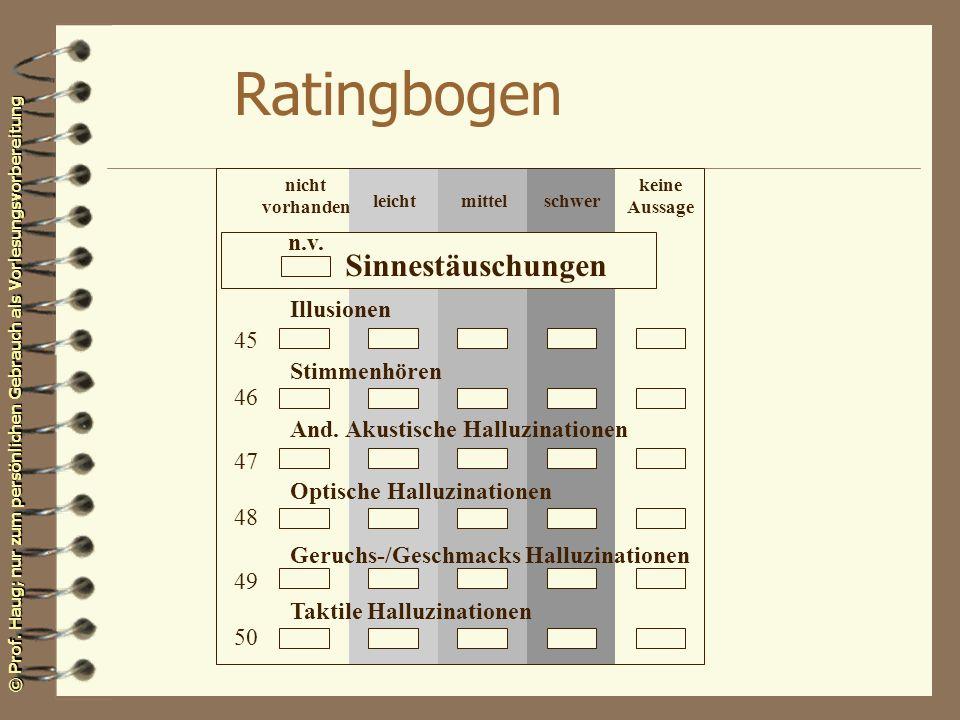 © Prof. Haug; nur zum persönlichen Gebrauch als Vorlesungsvorbereitung Ratingbogen n.v. Sinnestäuschungen Illusionen Stimmenhören And. Akustische Hall