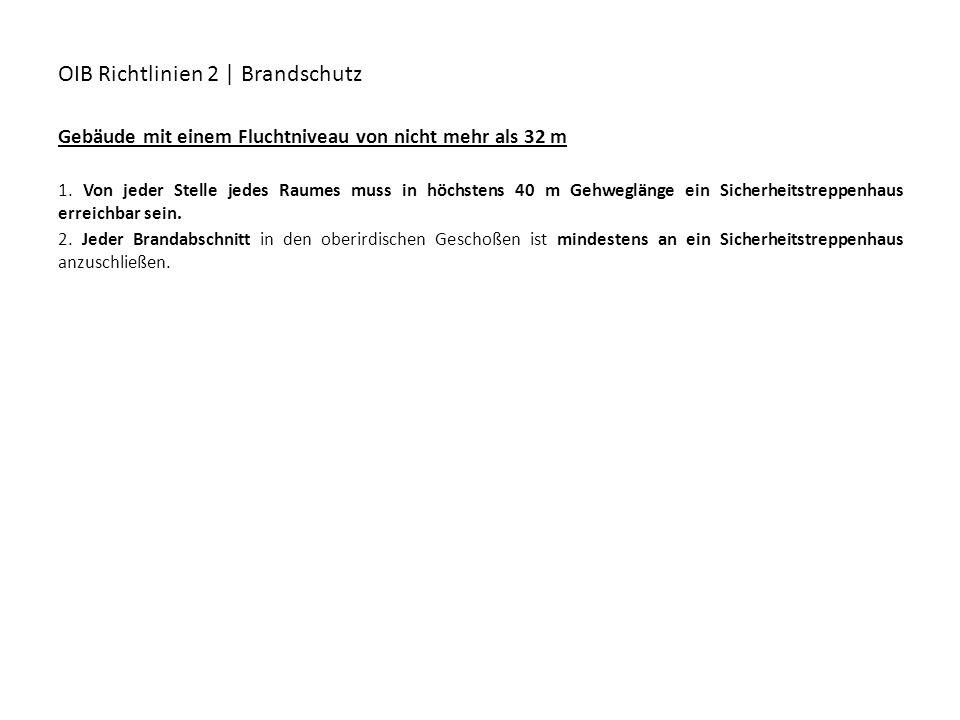 OIB Richtlinien 2 | Brandschutz Gebäude mit einem Fluchtniveau von mehr als 32 m und nicht mehr als 90 m 1.