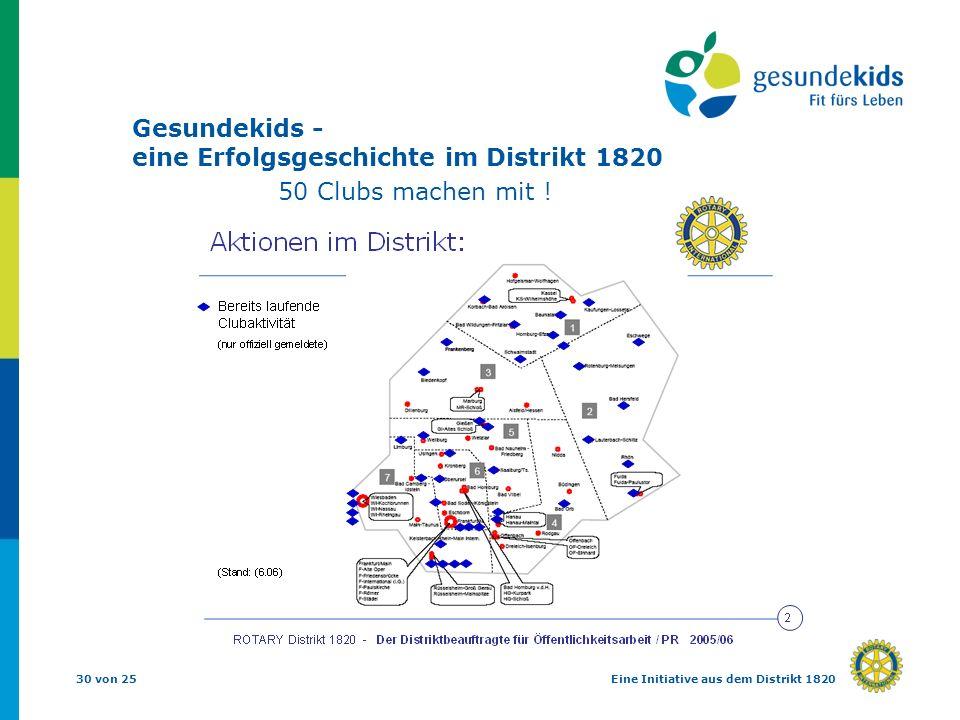30 von 25Eine Initiative aus dem Distrikt 1820 Gesundekids - eine Erfolgsgeschichte im Distrikt 1820 50 Clubs machen mit !