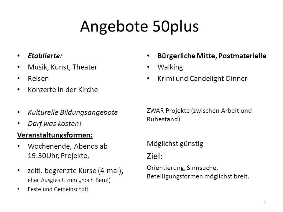 Angebote 50plus Etablierte: Musik, Kunst, Theater Reisen Konzerte in der Kirche Kulturelle Bildungsangebote Darf was kosten.