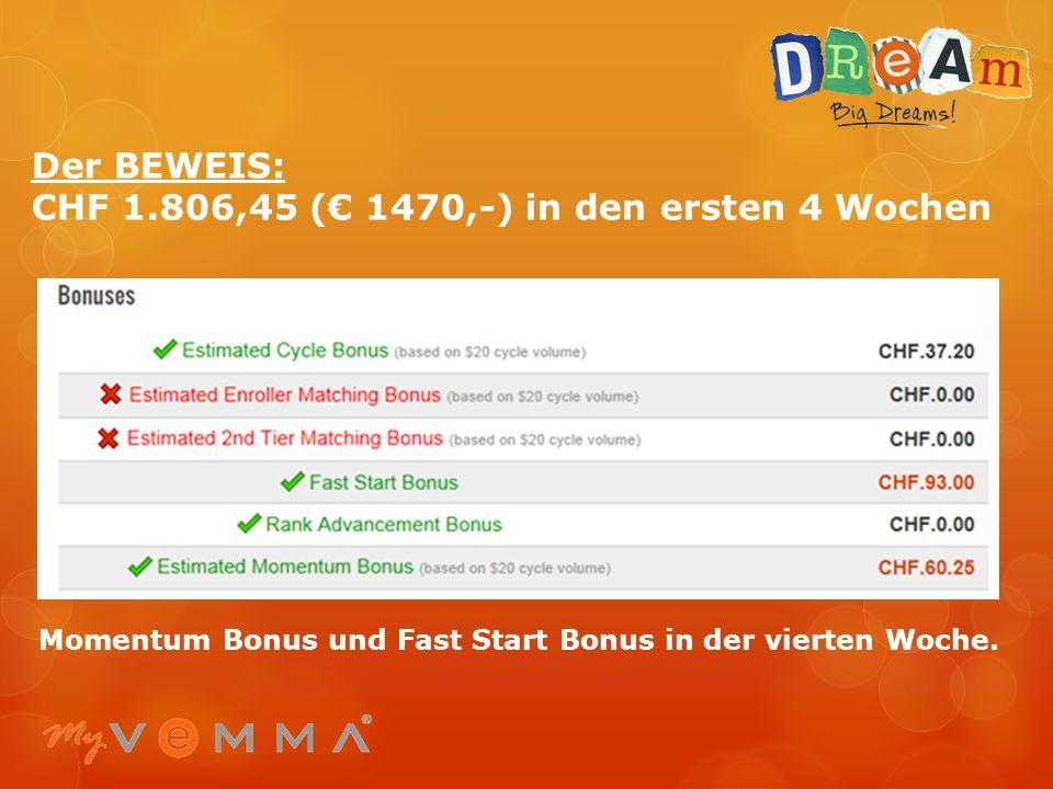 Der BEWEIS: CHF 1.806,45 ( 1470,-) in den ersten 4 Wochen Double Frenzy und Fast Start Bonus in der ersten Woche! CHF 644,- ( 525)