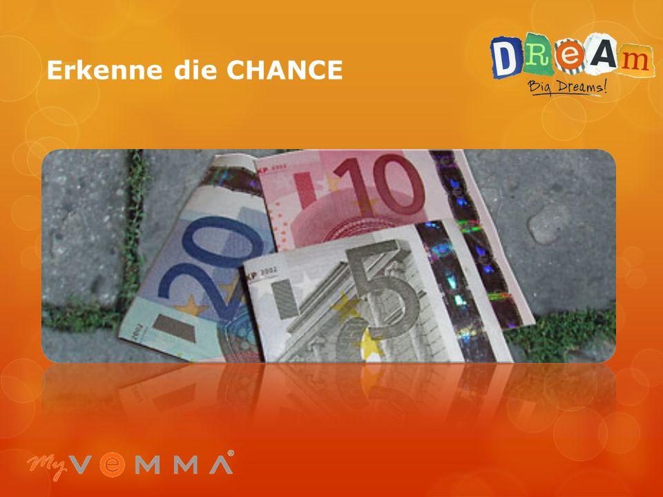 Kostenfreie Ware ( 790,-) mit dem Kundenbindungsprogramm Der BEWEIS: CHF 1.806,45 ( 1470,-) in den ersten 4 Wochen