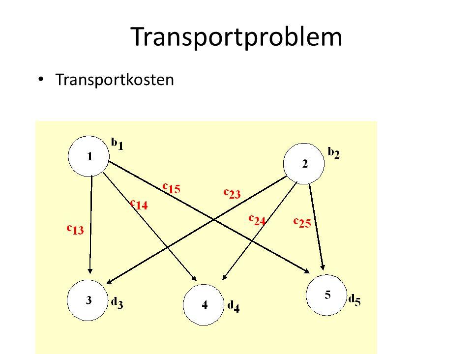 Transportproblem Transportkosten