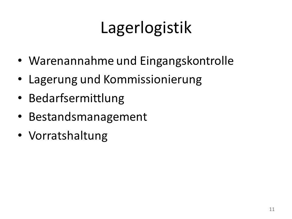 Lagerlogistik Warenannahme und Eingangskontrolle Lagerung und Kommissionierung Bedarfsermittlung Bestandsmanagement Vorratshaltung 11