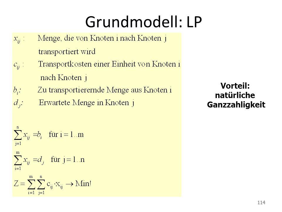 Grundmodell: LP Vorteil: natürliche Ganzzahligkeit 114