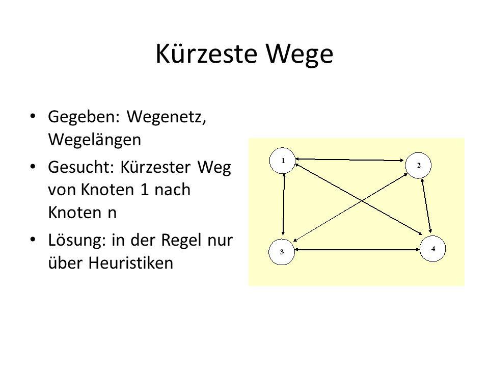 Kürzeste Wege Gegeben: Wegenetz, Wegelängen Gesucht: Kürzester Weg von Knoten 1 nach Knoten n Lösung: in der Regel nur über Heuristiken