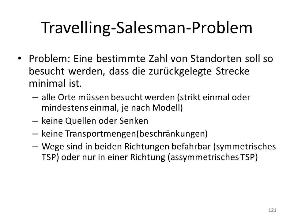 Travelling-Salesman-Problem Problem: Eine bestimmte Zahl von Standorten soll so besucht werden, dass die zurückgelegte Strecke minimal ist.