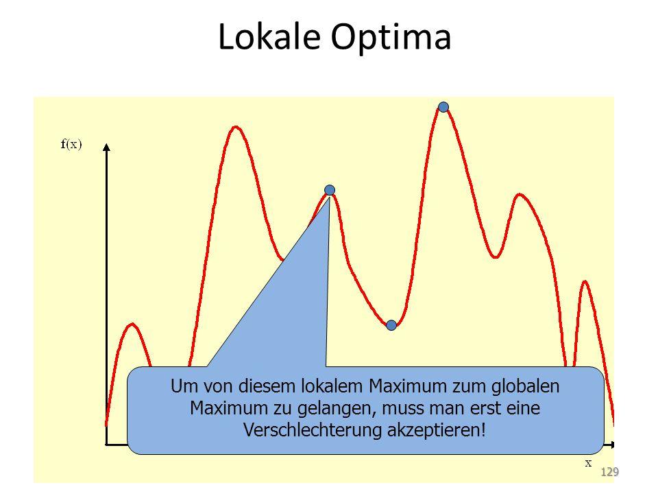 Lokale Optima Um von diesem lokalem Maximum zum globalen Maximum zu gelangen, muss man erst eine Verschlechterung akzeptieren.