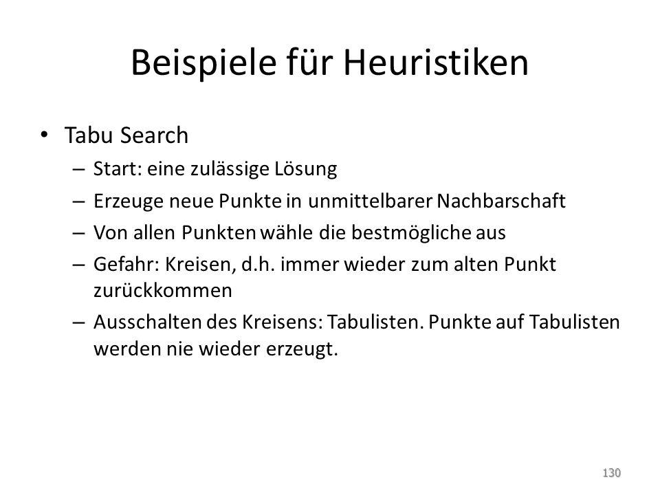 Beispiele für Heuristiken Tabu Search – Start: eine zulässige Lösung – Erzeuge neue Punkte in unmittelbarer Nachbarschaft – Von allen Punkten wähle die bestmögliche aus – Gefahr: Kreisen, d.h.
