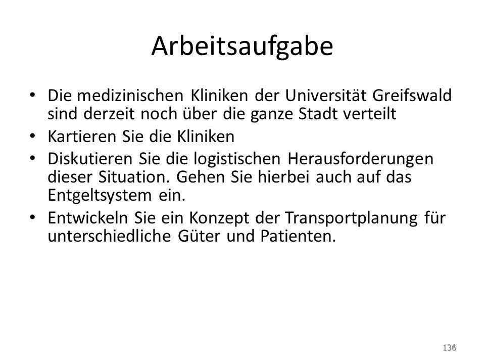 Arbeitsaufgabe Die medizinischen Kliniken der Universität Greifswald sind derzeit noch über die ganze Stadt verteilt Kartieren Sie die Kliniken Diskutieren Sie die logistischen Herausforderungen dieser Situation.