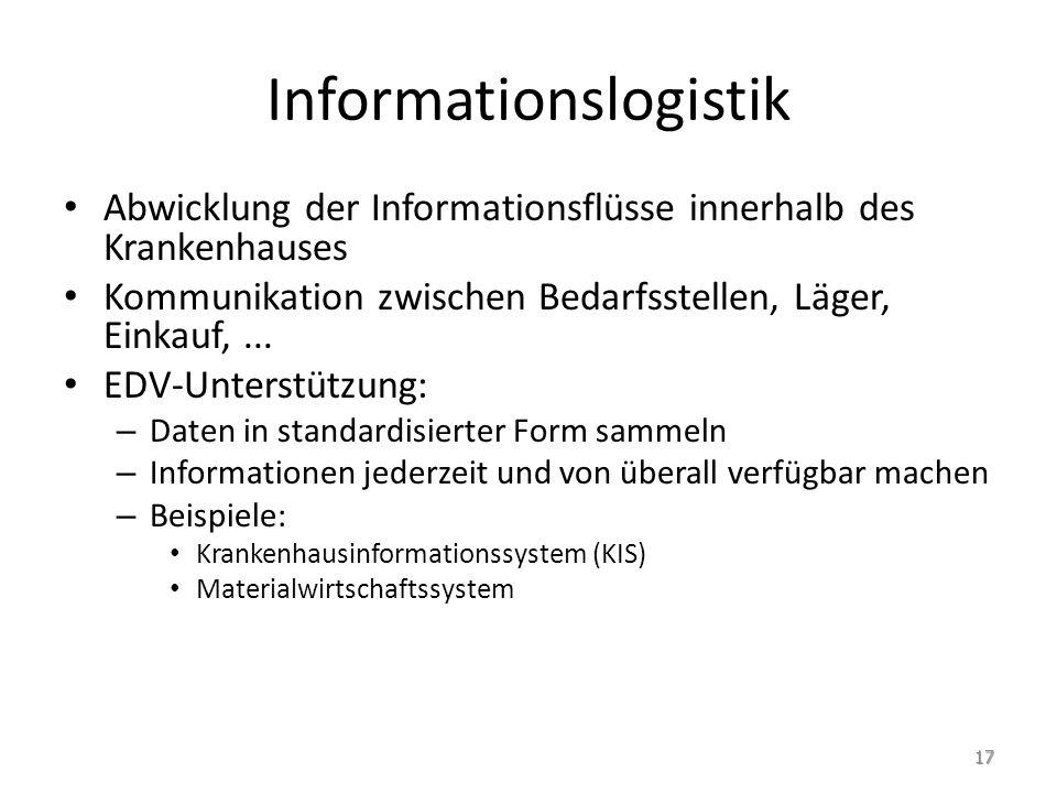 Informationslogistik Abwicklung der Informationsflüsse innerhalb des Krankenhauses Kommunikation zwischen Bedarfsstellen, Läger, Einkauf,...
