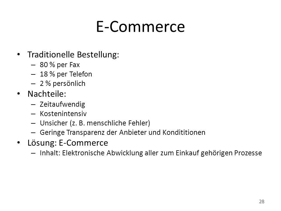 E-Commerce Traditionelle Bestellung: – 80 % per Fax – 18 % per Telefon – 2 % persönlich Nachteile: – Zeitaufwendig – Kostenintensiv – Unsicher (z.