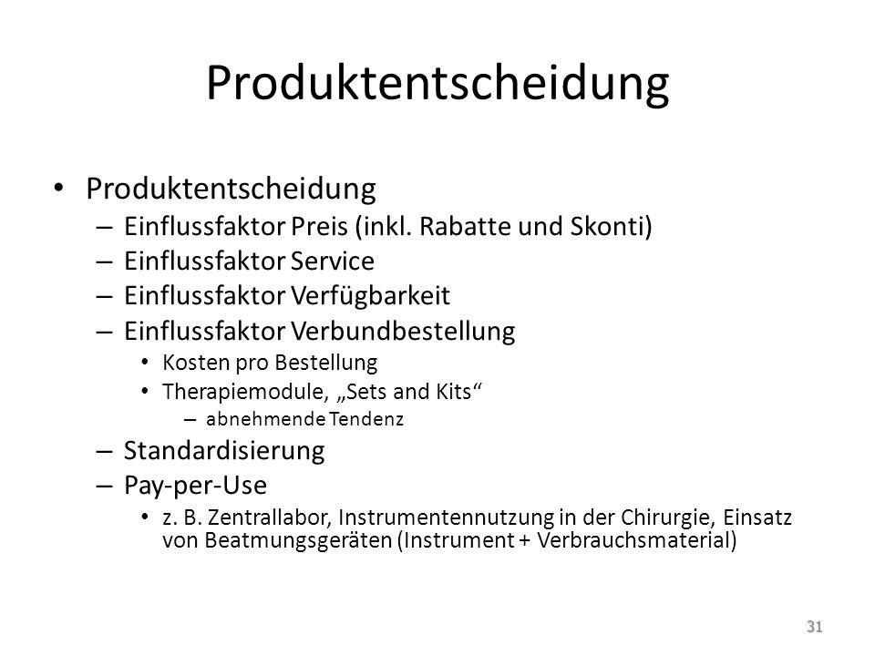 Produktentscheidung – Einflussfaktor Preis (inkl.