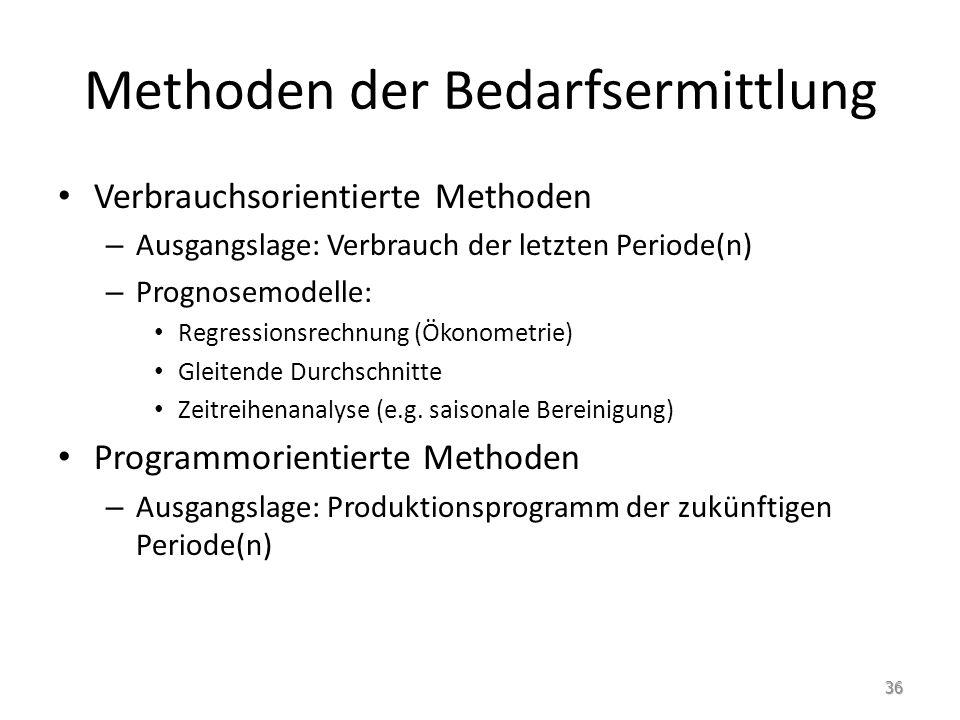 Methoden der Bedarfsermittlung Verbrauchsorientierte Methoden – Ausgangslage: Verbrauch der letzten Periode(n) – Prognosemodelle: Regressionsrechnung (Ökonometrie) Gleitende Durchschnitte Zeitreihenanalyse (e.g.