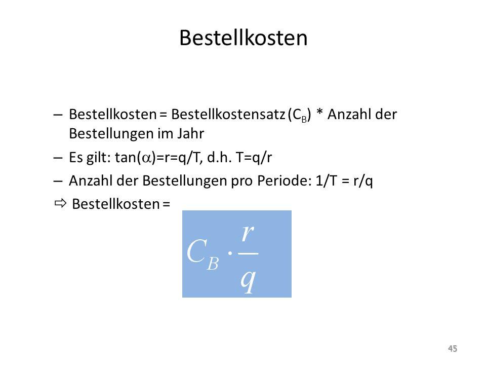 Bestellkosten – Bestellkosten = Bestellkostensatz (C B ) * Anzahl der Bestellungen im Jahr – Es gilt: tan( )=r=q/T, d.h.