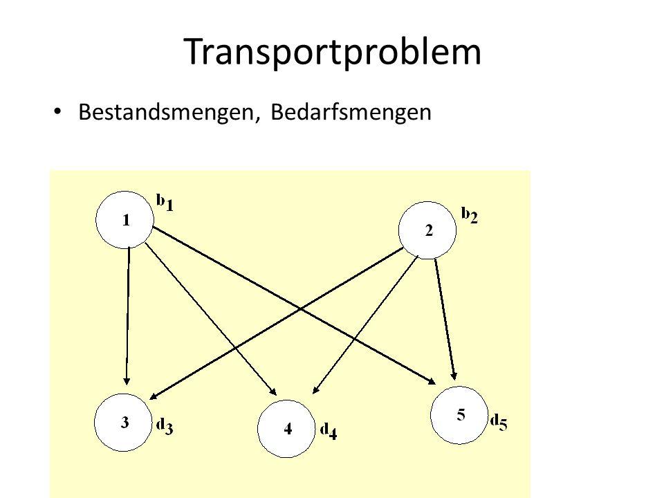 Transportproblem Bestandsmengen, Bedarfsmengen
